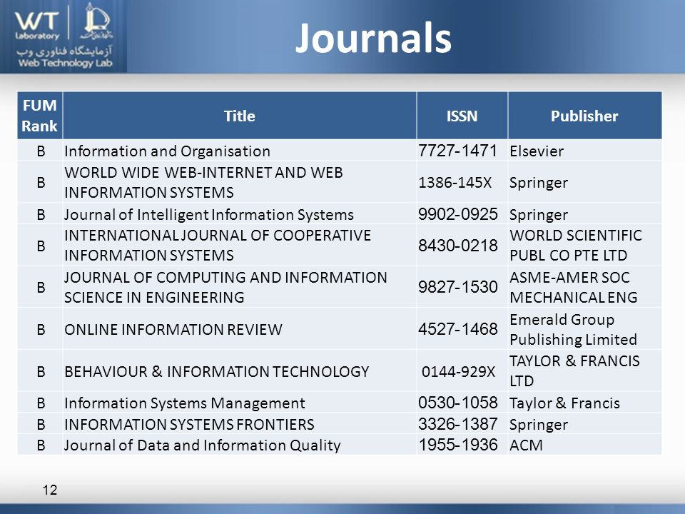 Journals 12 FUM Rank TitleISSNPublisher BInformation and Organisation 1471-7727Elsevier B WORLD WIDE WEB-INTERNET AND WEB INFORMATION SYSTEMS 1386-145XSpringer BJournal of Intelligent Information Systems 0925-9902Springer B INTERNATIONAL JOURNAL OF COOPERATIVE INFORMATION SYSTEMS 0218-8430 WORLD SCIENTIFIC PUBL CO PTE LTD B JOURNAL OF COMPUTING AND INFORMATION SCIENCE IN ENGINEERING 1530-9827 ASME-AMER SOC MECHANICAL ENG BONLINE INFORMATION REVIEW 1468-4527 Emerald Group Publishing Limited BBEHAVIOUR & INFORMATION TECHNOLOGY 0144-929X TAYLOR & FRANCIS LTD BInformation Systems Management1058-0530Taylor & Francis BINFORMATION SYSTEMS FRONTIERS 1387-3326Springer BJournal of Data and Information Quality1936-1955ACM