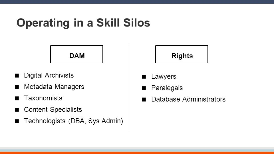 Operating in a Skill Silos DAM Digital Archivists Metadata Managers Taxonomists Content Specialists Technologists (DBA, Sys Admin) Lawyers Paralegals