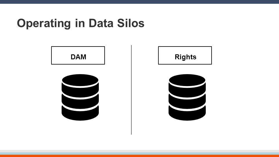 Operating in Data Silos DAMRights