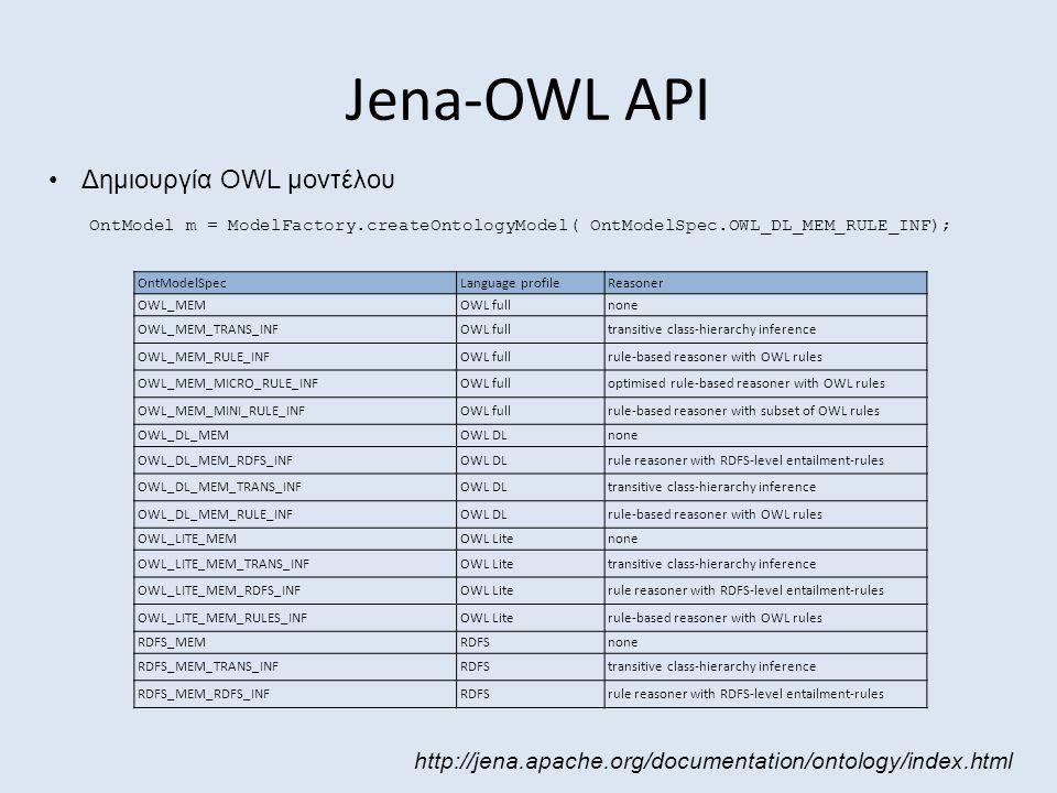 Jena-OWL API OntModel m = ModelFactory.createOntologyModel( OntModelSpec.OWL_DL_MEM_RULE_INF); OntModelSpecLanguage profileReasoner OWL_MEMOWL fullnone OWL_MEM_TRANS_INFOWL fulltransitive class-hierarchy inference OWL_MEM_RULE_INFOWL fullrule-based reasoner with OWL rules OWL_MEM_MICRO_RULE_INFOWL fulloptimised rule-based reasoner with OWL rules OWL_MEM_MINI_RULE_INFOWL fullrule-based reasoner with subset of OWL rules OWL_DL_MEMOWL DLnone OWL_DL_MEM_RDFS_INFOWL DLrule reasoner with RDFS-level entailment-rules OWL_DL_MEM_TRANS_INFOWL DLtransitive class-hierarchy inference OWL_DL_MEM_RULE_INFOWL DLrule-based reasoner with OWL rules OWL_LITE_MEMOWL Litenone OWL_LITE_MEM_TRANS_INFOWL Litetransitive class-hierarchy inference OWL_LITE_MEM_RDFS_INFOWL Literule reasoner with RDFS-level entailment-rules OWL_LITE_MEM_RULES_INFOWL Literule-based reasoner with OWL rules RDFS_MEMRDFSnone RDFS_MEM_TRANS_INFRDFStransitive class-hierarchy inference RDFS_MEM_RDFS_INFRDFSrule reasoner with RDFS-level entailment-rules Δημιουργία OWL μοντέλου http://jena.apache.org/documentation/ontology/index.html