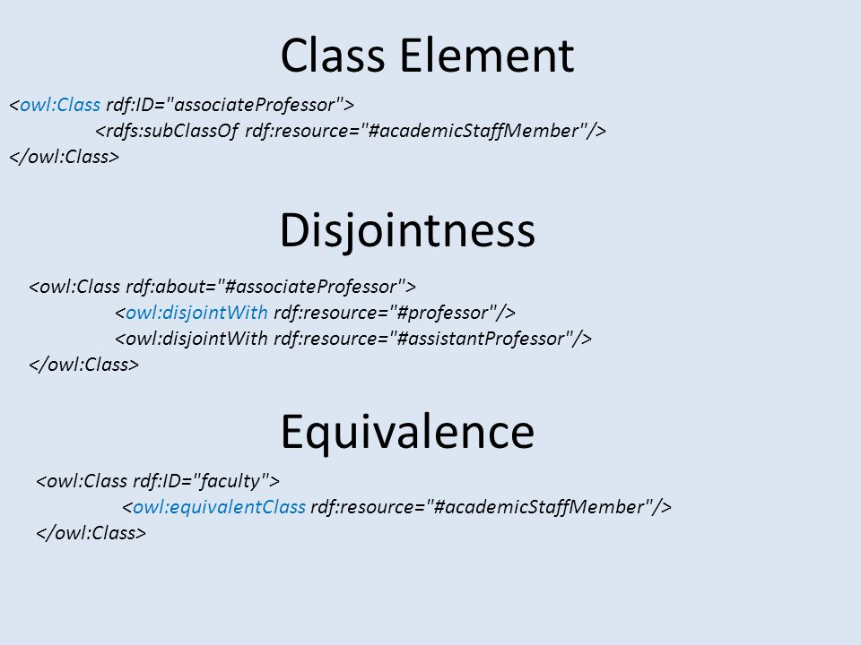 Predefined Classes every class is a subclass of owl:Thing every class is a superclass of owl:Nothing