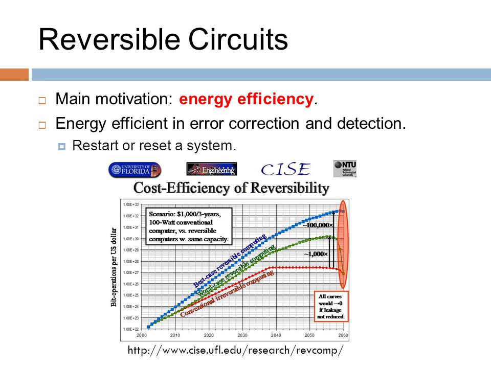 Reversible Circuits  Main motivation: energy efficiency.