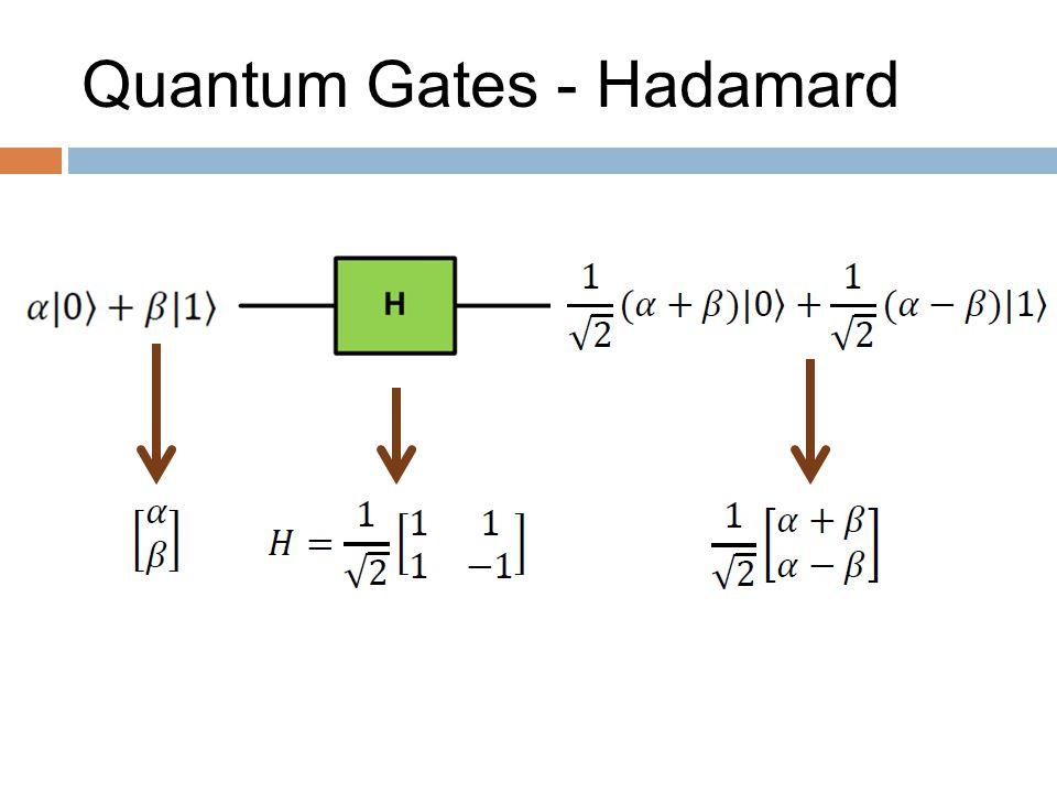 Quantum Gates - Hadamard