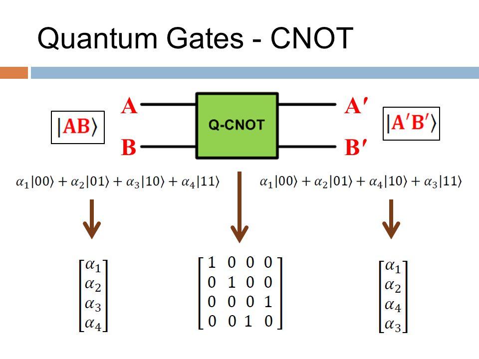 Quantum Gates - CNOT A B A′ B′ ABA′B′ 0000 0101 1011 1110 INPUTOUPUT Truth table