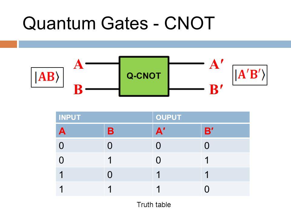 Quantum gates – CCNOT A B C A′ B′ C′ ABCA′B′C′ 000000 001001 010010 011011 100100 101101 110111 111110