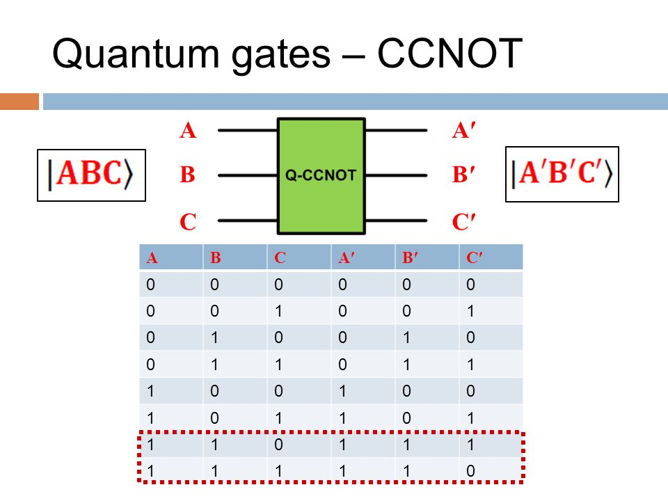 Synthesis: Tables to Circuits IN cba 000 001 010 011 100 101 110 111 OUT cba 001 000 011 010 101 111 100 110 S1 000 001 010 011 100 110 101 111 S1 000 001 010 011 100 110 101 111 S1 000 001 010 011 100 110 101 111 S2 000 001 010 011 100 111 101 110 S3 000 001 010 011 100 101 111 110 S3 000 001 010 011 100 101 111 110 S4 000 001 010 011 100 101 110 111 abcabc abcabc ININ OUT Applying the Algorithm