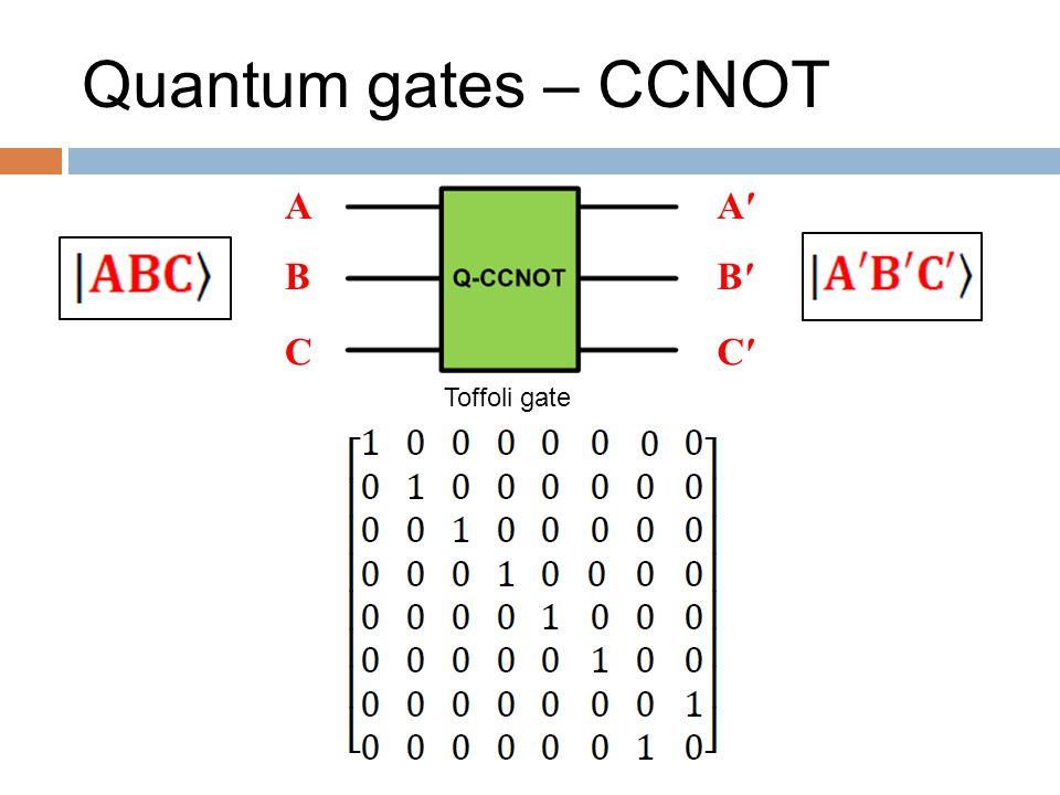 Quantum gates – CCNOT A B C A′ B′ C′ Toffoli gate