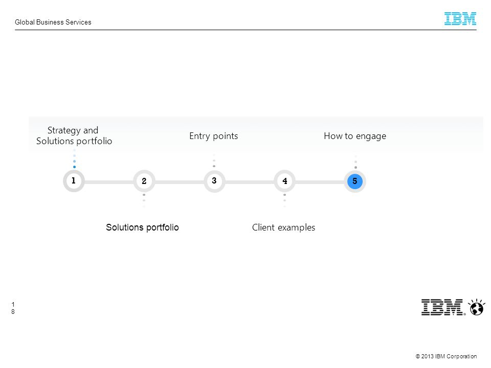 © 2013 IBM Corporation Global Business Services 18 2 4 Welcome & Introductions Transformation Perspective: w3.ibm.com UX Perspective & Creative Previe