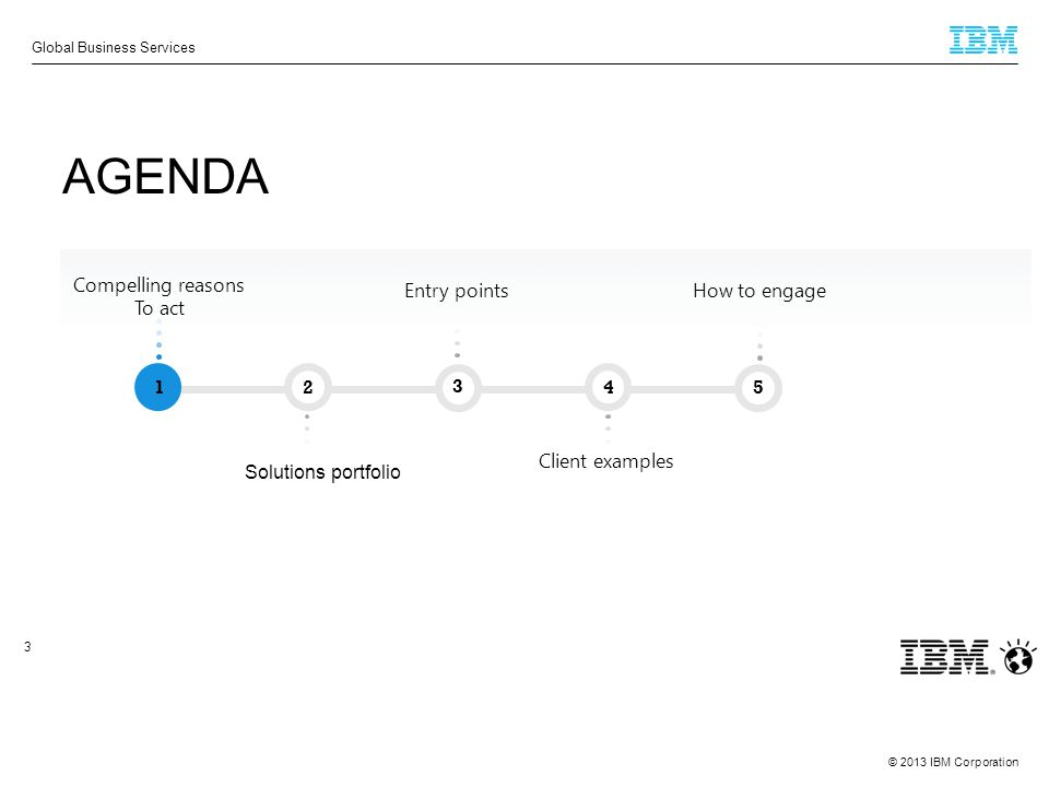 © 2013 IBM Corporation Global Business Services 3 AGENDA 2 4 Welcome & Introductions Transformation Perspective: w3.ibm.com UX Perspective & Creative