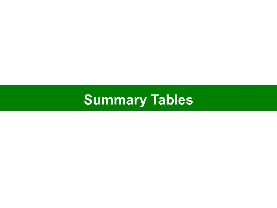 Summary Tables