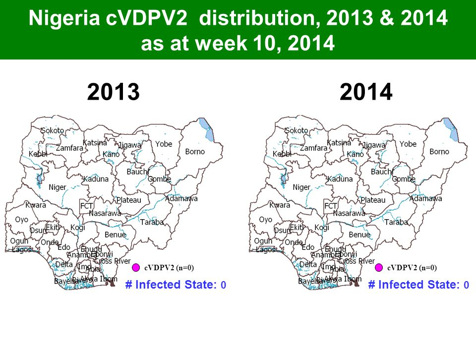 20132014 # Infected State: 0 cVDPV2 (n=0) # Infected State: 0 cVDPV2 (n=0) Nigeria cVDPV2 distribution, 2013 & 2014 as at week 10, 2014