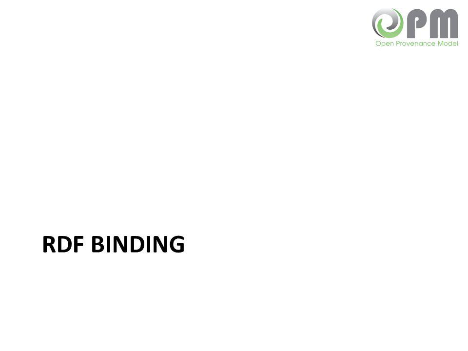 RDF BINDING