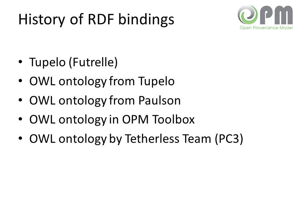 History of RDF bindings Tupelo (Futrelle) OWL ontology from Tupelo OWL ontology from Paulson OWL ontology in OPM Toolbox OWL ontology by Tetherless Team (PC3)