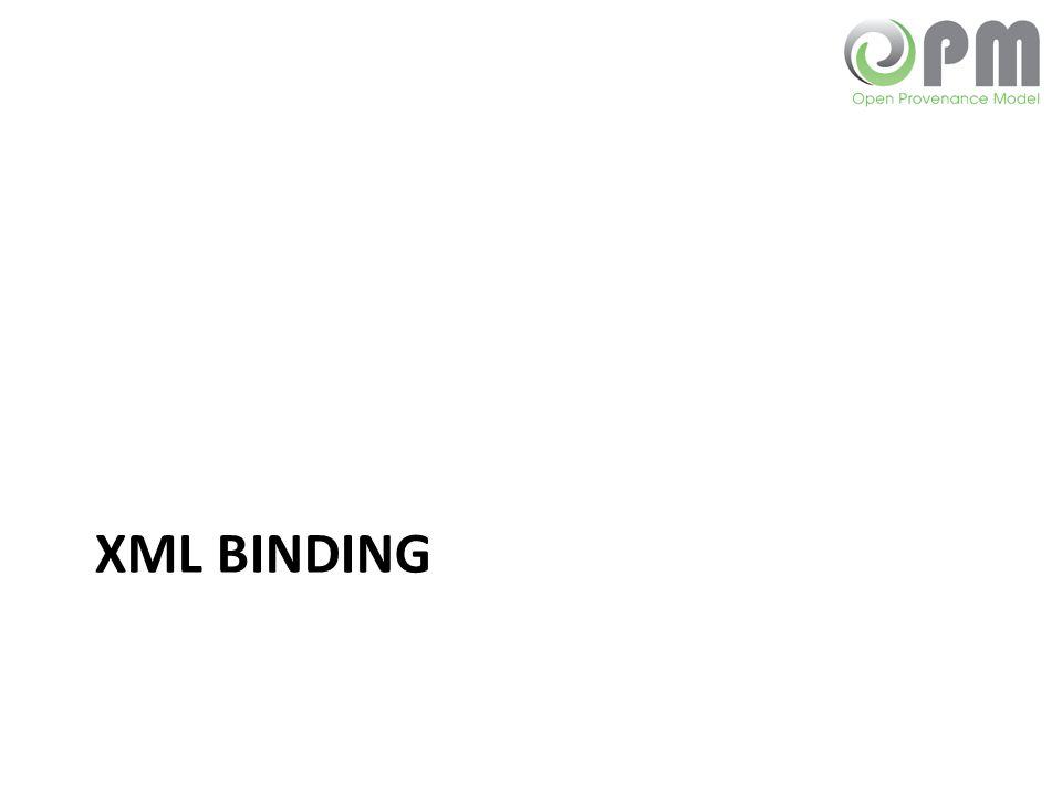 XML BINDING