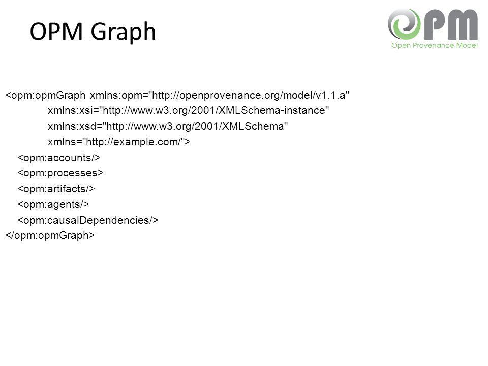 OPM Graph <opm:opmGraph xmlns:opm= http://openprovenance.org/model/v1.1.a xmlns:xsi= http://www.w3.org/2001/XMLSchema-instance xmlns:xsd= http://www.w3.org/2001/XMLSchema xmlns= http://example.com/ >