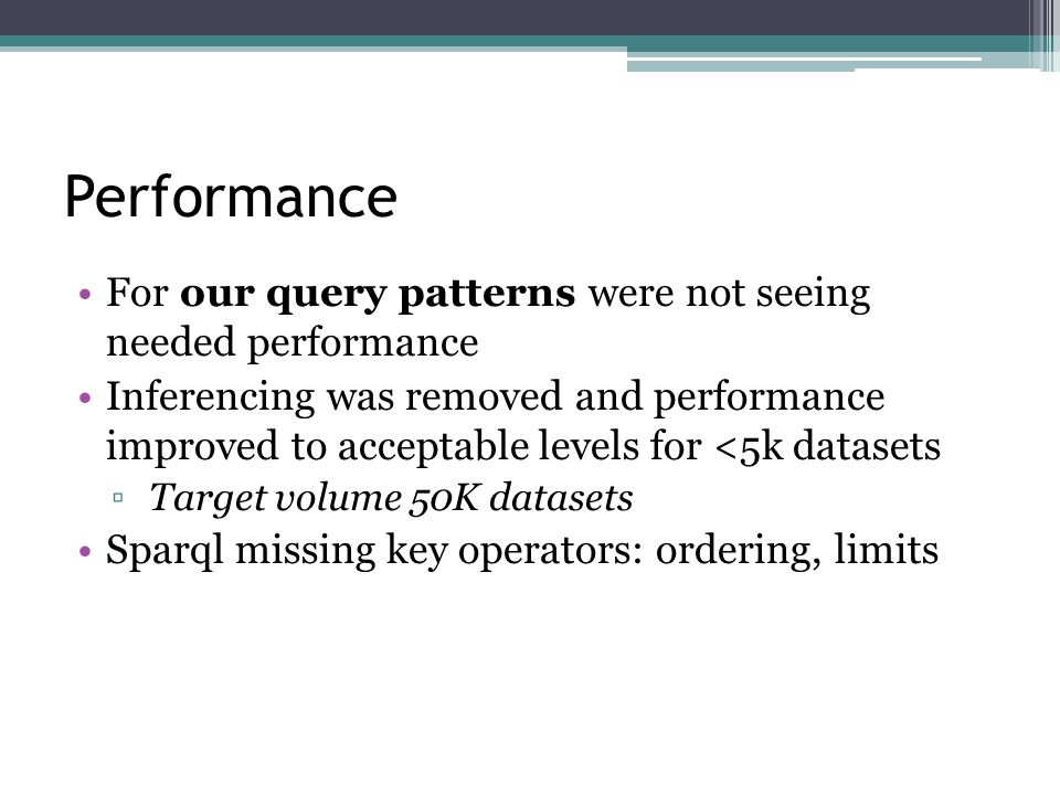 Performance For our query patterns were not seeing needed performance Inferencing was removed and performance improved to acceptable levels for <5k datasets ▫ Target volume 50K datasets Sparql missing key operators: ordering, limits