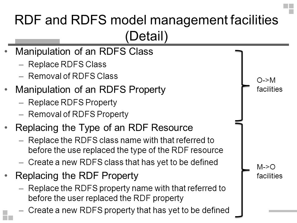 RDF and RDFS model management facilities (Detail) Manipulation of an RDFS Class –Replace RDFS Class –Removal of RDFS Class Manipulation of an RDFS Property –Replace RDFS Property –Removal of RDFS Property Replacing the Type of an RDF Resource –Replace the RDFS class name with that referred to before the use replaced the type of the RDF resource –Create a new RDFS class that has yet to be defined Replacing the RDF Property –Replace the RDFS property name with that referred to before the user replaced the RDF property –Create a new RDFS property that has yet to be defined O->M facilities M->O facilities