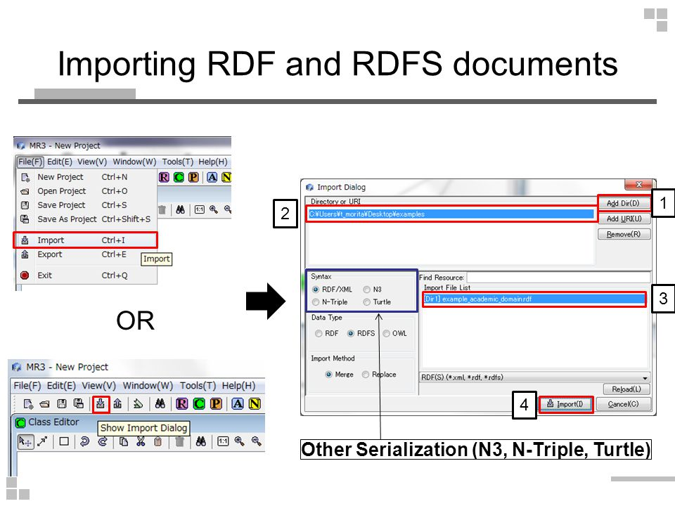 Importing RDF and RDFS documents OR 1 2 3 4 Other Serialization (N3, N-Triple, Turtle)
