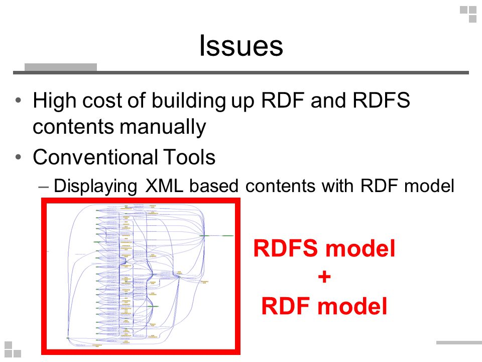 An example of RDF and RDFS contents of academic domain <rdf:RDF xmlns:rdf= http://www.w3.org/1999/02/22-rdf-syntax-ns# xmlns:mr3= http://mmm.semanticweb.org/mr3# xmlns:owl= http://www.w3.org/2002/07/owl# xmlns:rdfs= http://www.w3.org/2000/01/rdf-schema# xml:base= http://mmm.semanticweb.org/mr3# > Web Intelligence is taught by Takahira Yamaguchi.