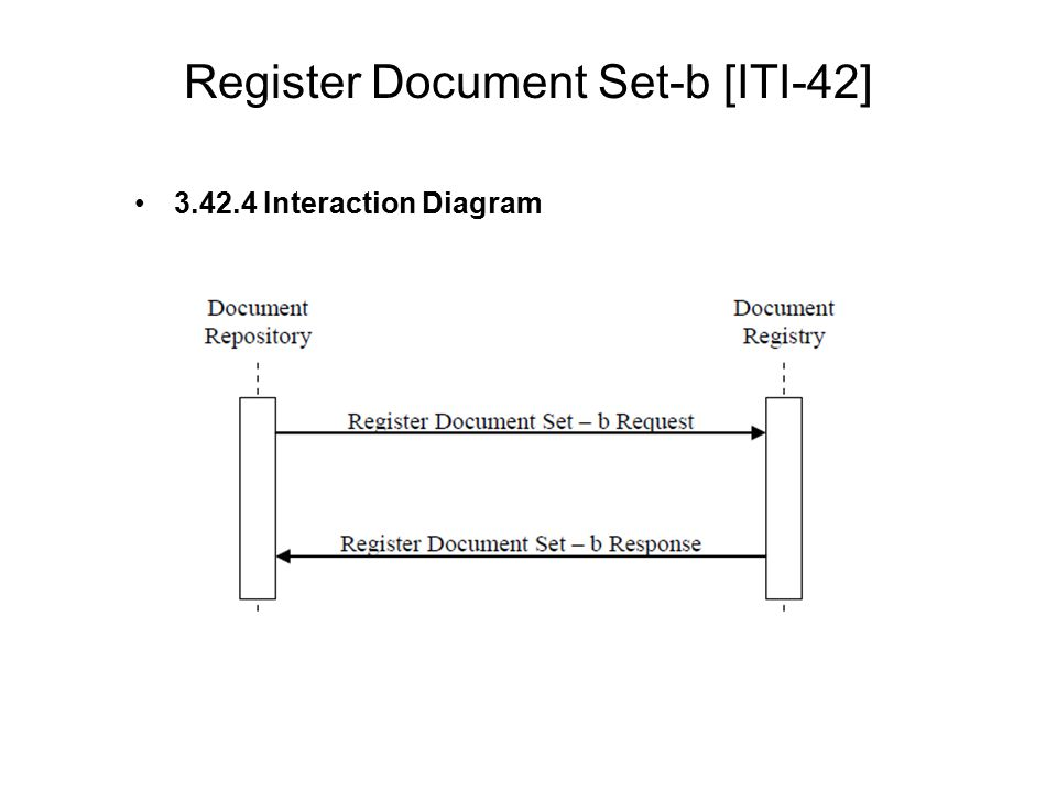 Register Document Set-b [ITI-42] 3.42.4 Interaction Diagram