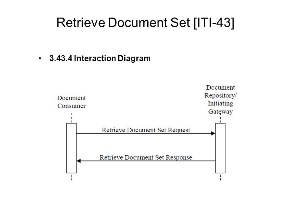 Retrieve Document Set [ITI-43] 3.43.4 Interaction Diagram