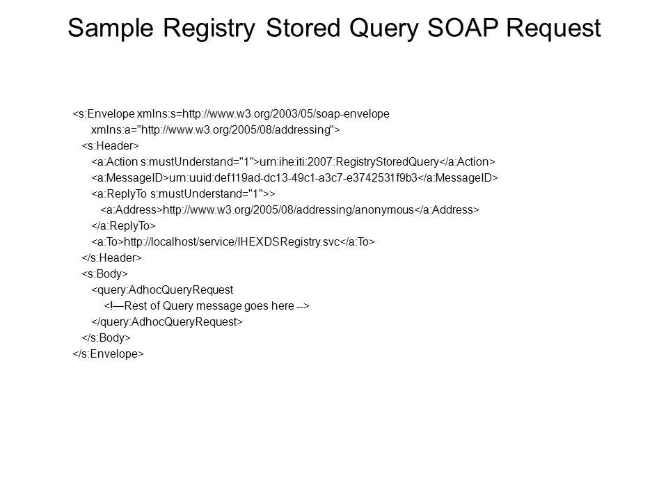 <s:Envelope xmlns:s=http://www.w3.org/2003/05/soap-envelope xmlns:a=