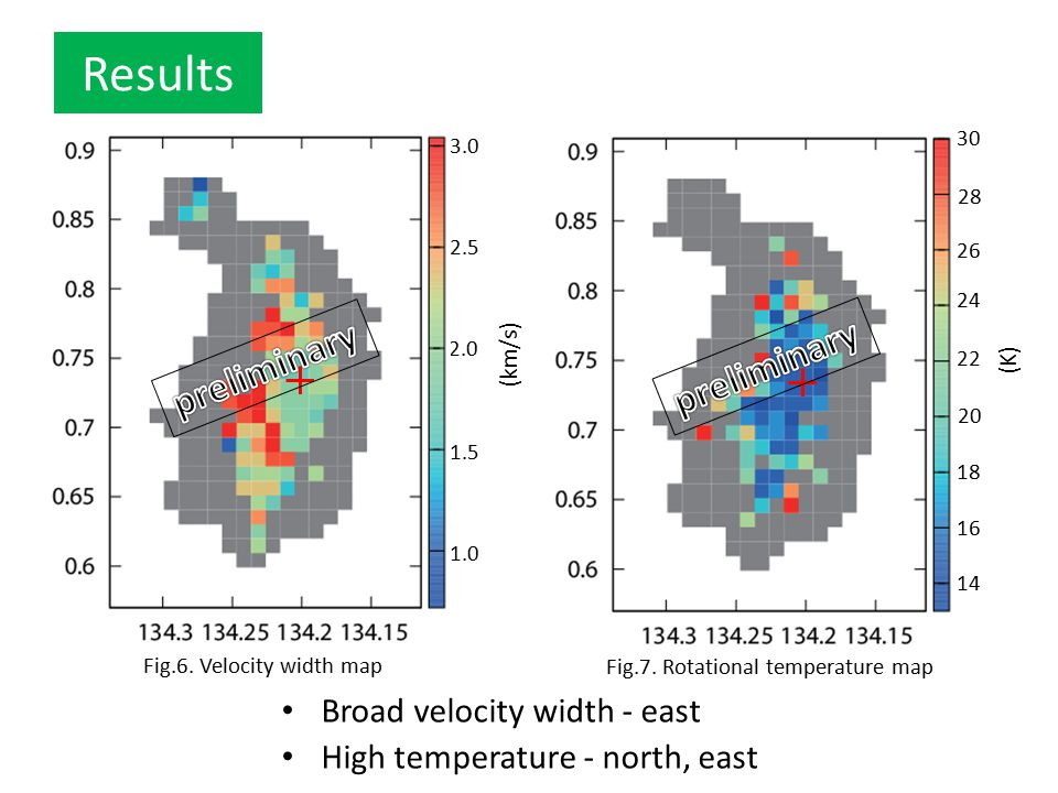 Discussion Broad velocity width and high T rot in the east IRAS 02245+6115 - B0.5 star - compact HII region (Hughes & Viner 1982) 2 clusters - IRAS 02245+6115 - IRAS 02244+6117 Fig.8.