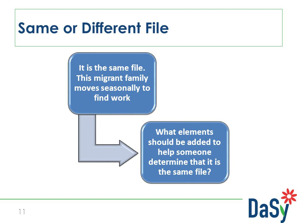 It is the same file. This migrant family moves seasonally to find work What elements should be added to help someone determine that it is the same fil