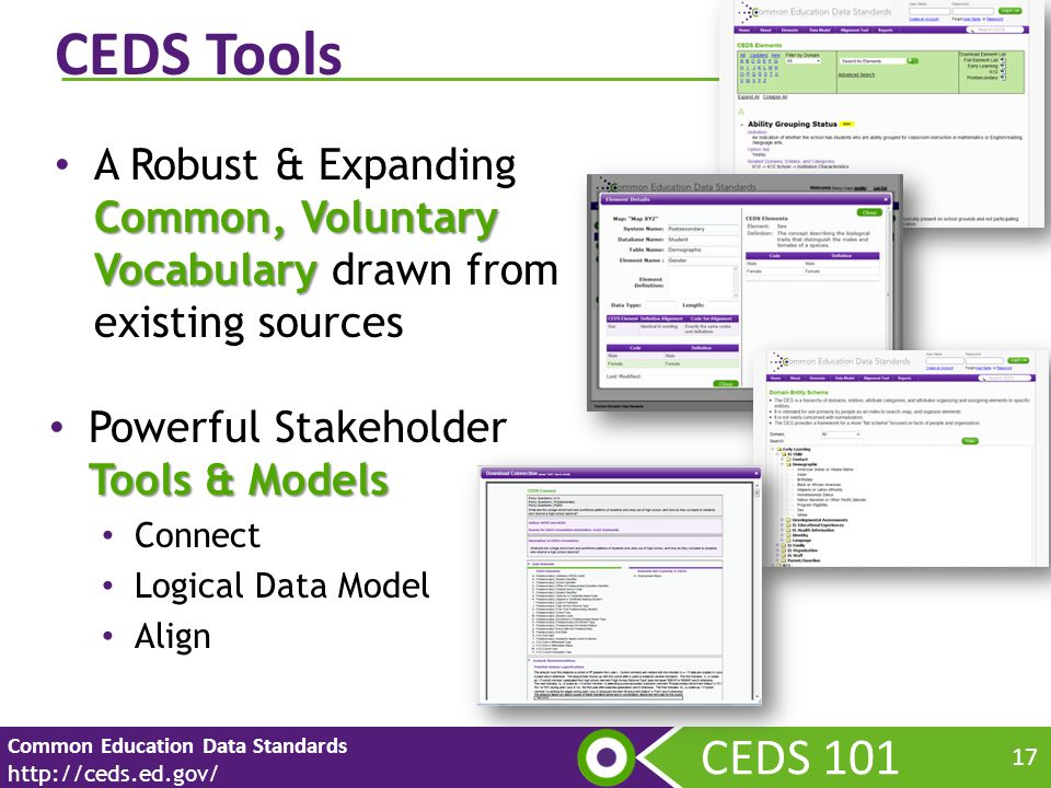CEDS 101 Common Education Data Standards http://ceds.ed.gov/ 17 Common, Voluntary Vocabulary A Robust & Expanding Common, Voluntary Vocabulary drawn f