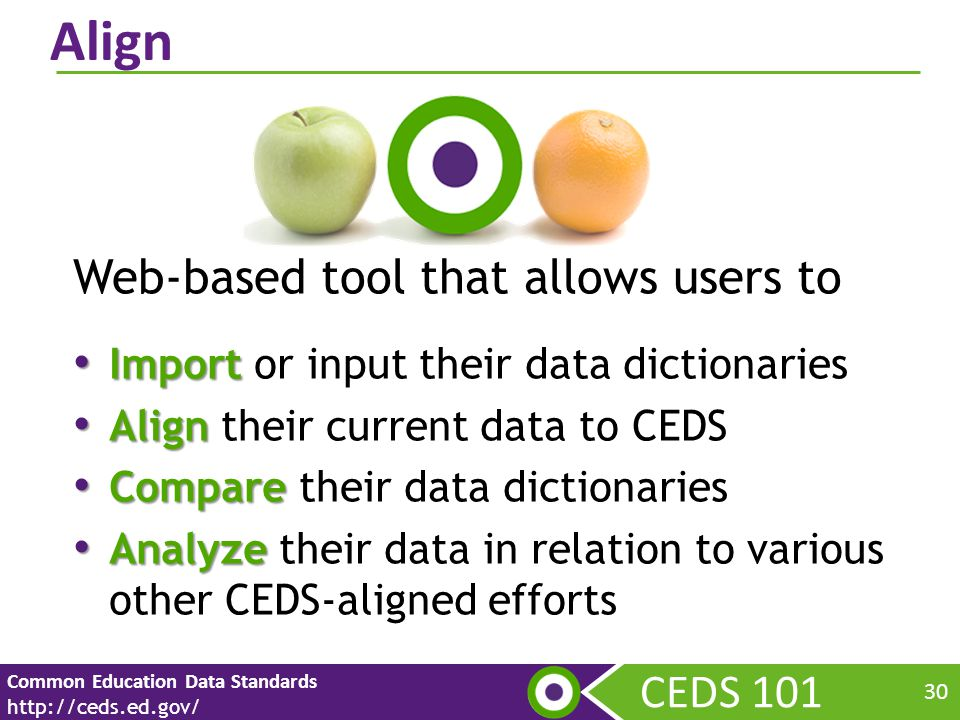 CEDS 101 Common Education Data Standards http://ceds.ed.gov/ 30 Web-based tool that allows users to Import Import or input their data dictionaries Ali