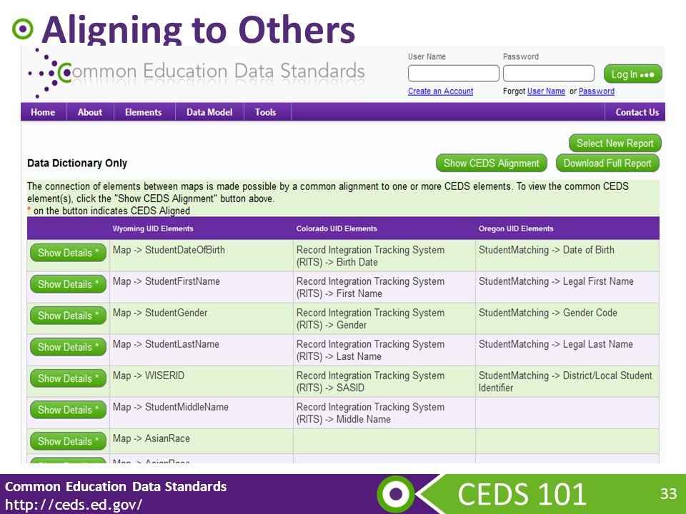 CEDS 101 Common Education Data Standards http://ceds.ed.gov/ 33 Aligning to Others
