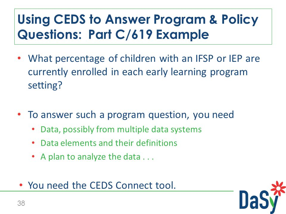 What percentage of children with an IFSP or IEP are currently enrolled in each early learning program setting? To answer such a program question, you