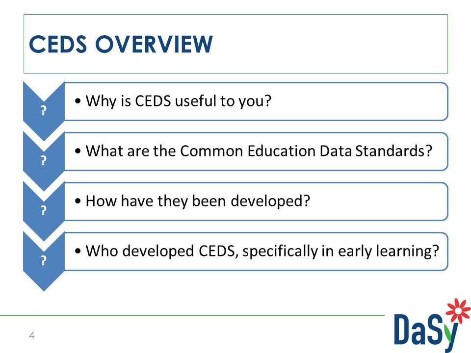 ? Why is CEDS useful to you? ? What are the Common Education Data Standards? ? How have they been developed? ? Who developed CEDS, specifically in ear