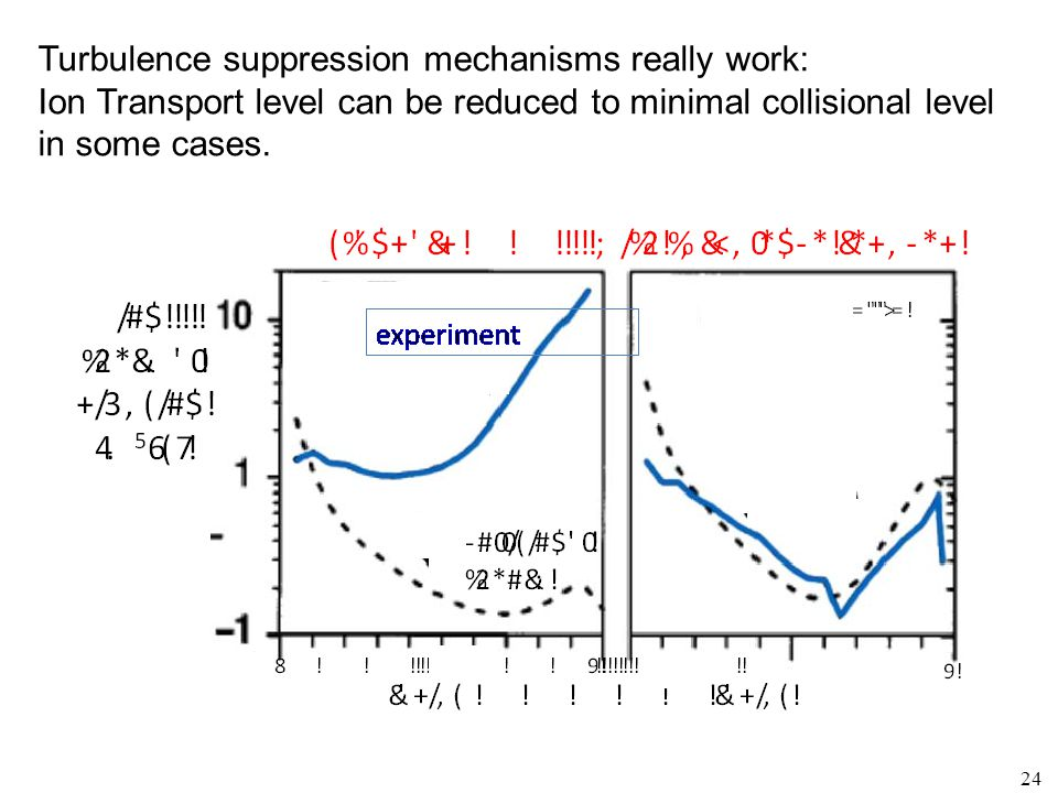 Turbulence suppression mechanisms really work: Ion Transport level can be reduced to minimal collisional level in some cases. 24