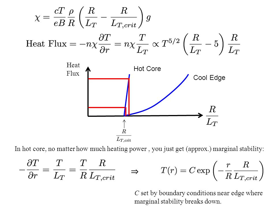 In hot core, no matter how much heating power, you just get (approx.) marginal stability: Heat Flux ⇒ C set by boundary conditions near edge where mar