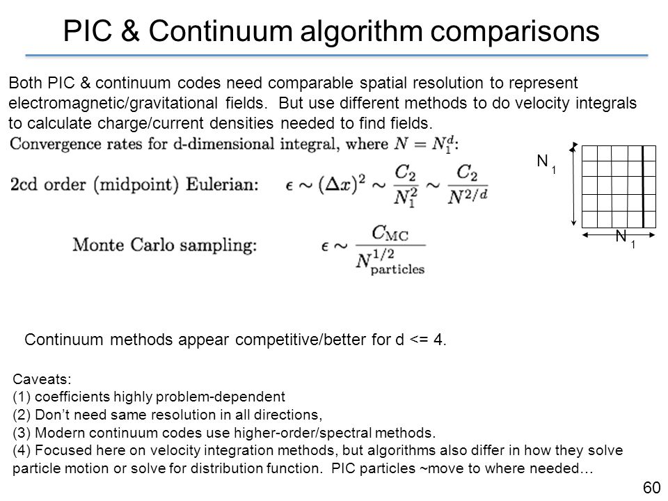 Caveats: (1) coefficients highly problem-dependent (2) Don't need same resolution in all directions, (3) Modern continuum codes use higher-order/spect