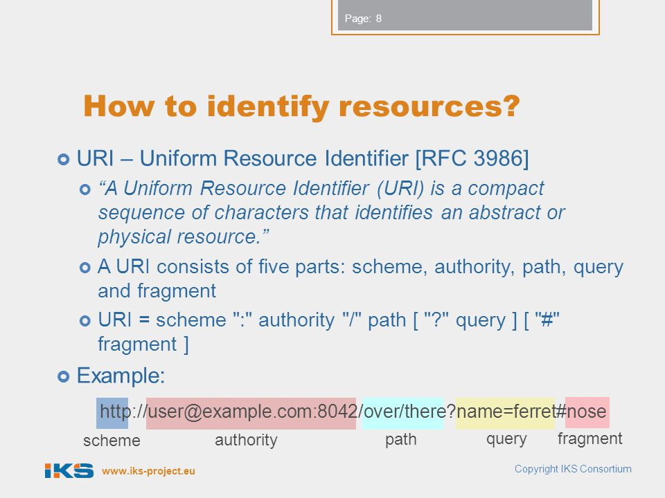 www.iks-project.eu Page: How to identify resources.