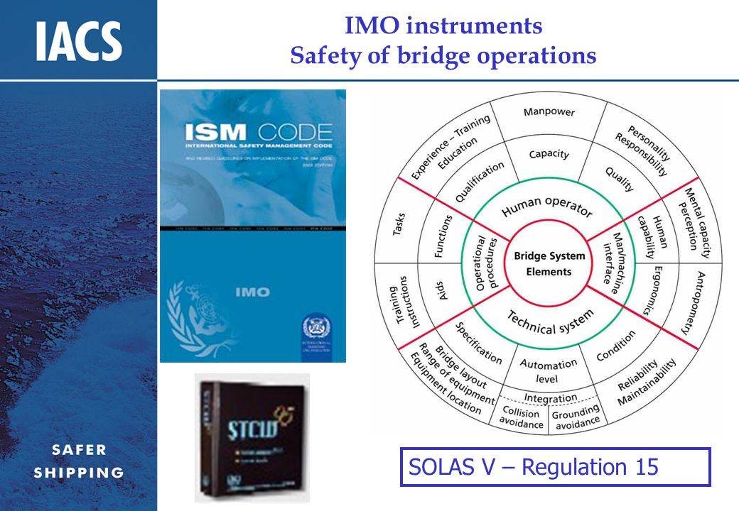 IMO instruments Safety of bridge operations SOLAS V – Regulation 15