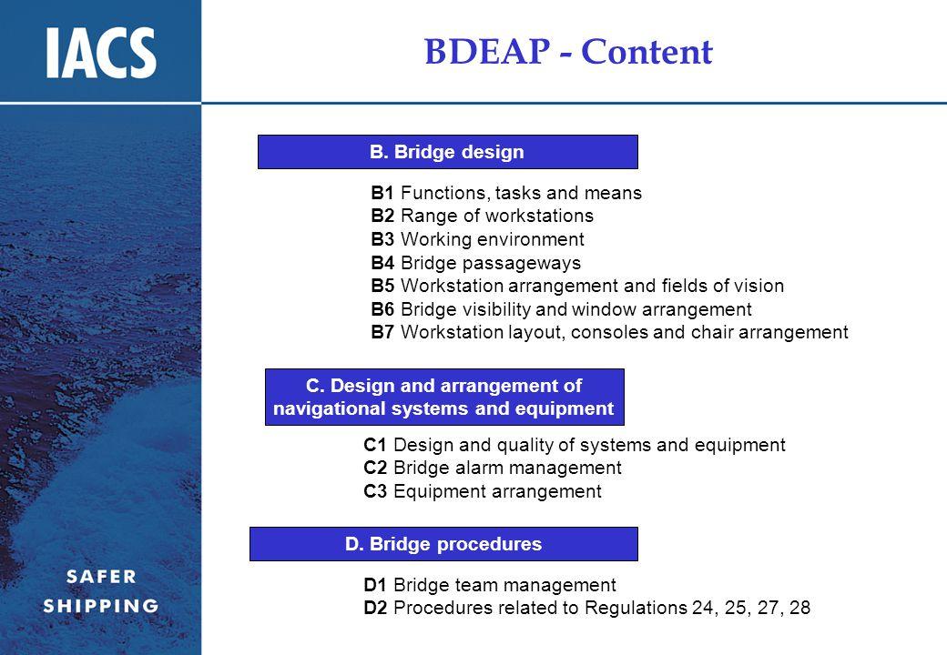 BDEAP - Content B.