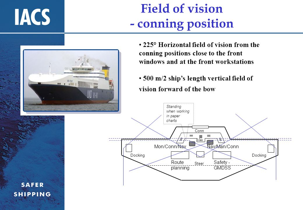 Field of vision - conning position 225° Horizontal field of vision from the conning positions close to the front windows and at the front workstations 500 m/2 ship's length vertical field of vision forward of the bow Man Standing when working in paper charts Nav/Man/ConnMon/Conn/Nav Steer Route planning Safety - GMDSS Docking Conn
