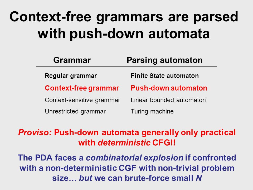 Context-free grammars are parsed with push-down automata Proviso: Push-down automata generally only practical with deterministic CFG!! The PDA faces a