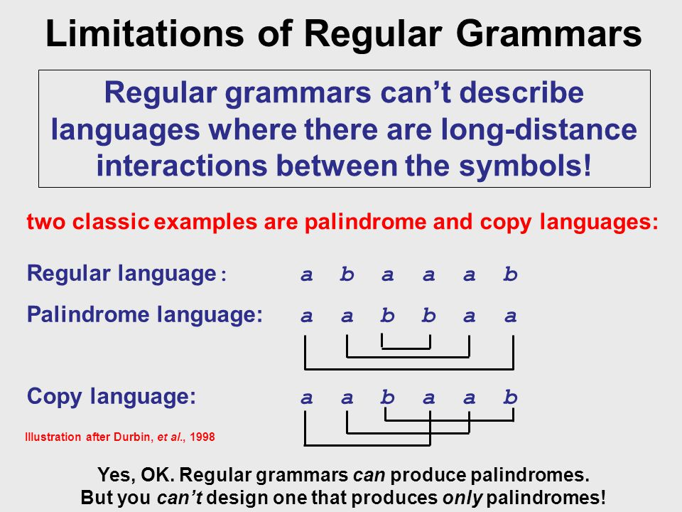 Limitations of Regular Grammars Regular grammars can't describe languages where there are long-distance interactions between the symbols! two classic