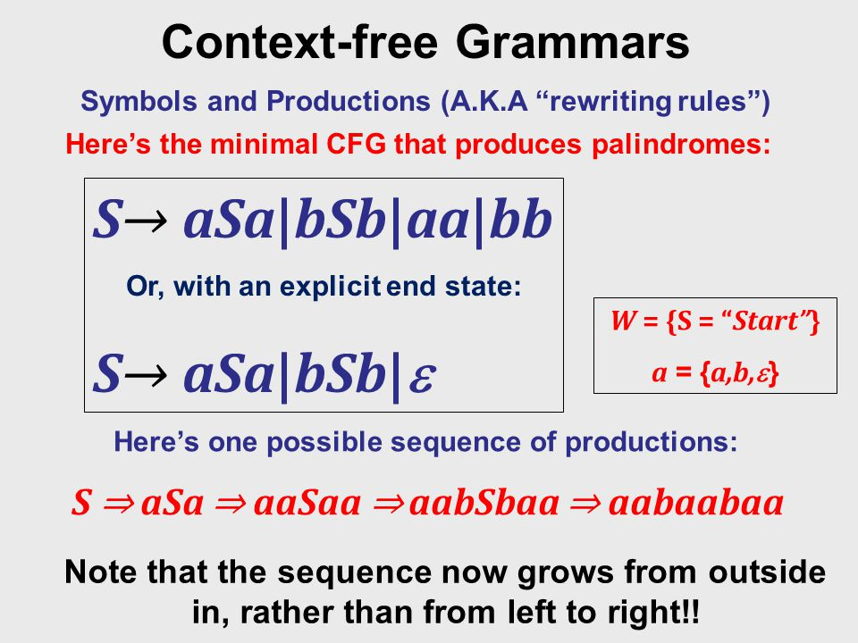 """Context-free Grammars Symbols and Productions (A.K.A """"rewriting rules"""") W = {S = """"Start""""} a = { a,b,  } S→ aSa