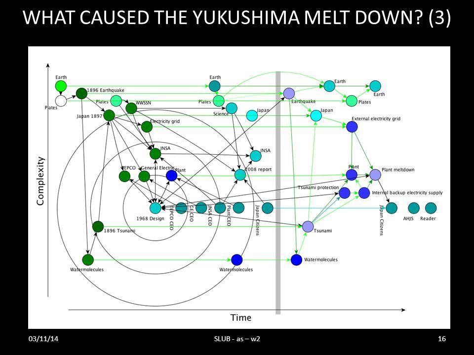 03/11/14SLUB - as – w216 WHAT CAUSED THE YUKUSHIMA MELT DOWN? (3)
