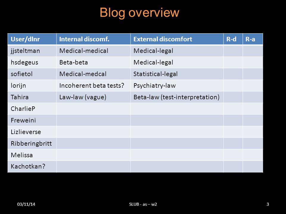 Blog overview 03/11/14SLUB - as – w23 User/dlnrInternal discomf.External discomfortR-dR-a jjsteltmanMedical-medicalMedical-legal hsdegeusBeta-betaMedi