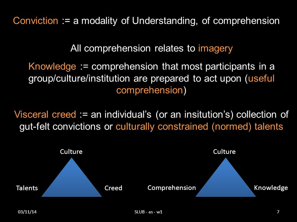 Conviction := a modality of Understanding, of comprehension 03/11/14SLUB - as - w17 All comprehension relates to imagery Knowledge := comprehension th