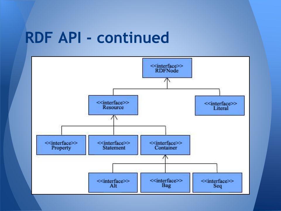 RDF API - continued