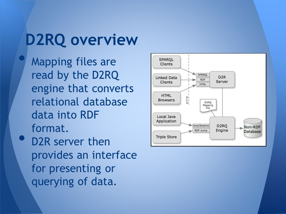 D2RQ overview Mapping files are read by the D2RQ engine that converts relational database data into RDF format. D2R server then provides an interface