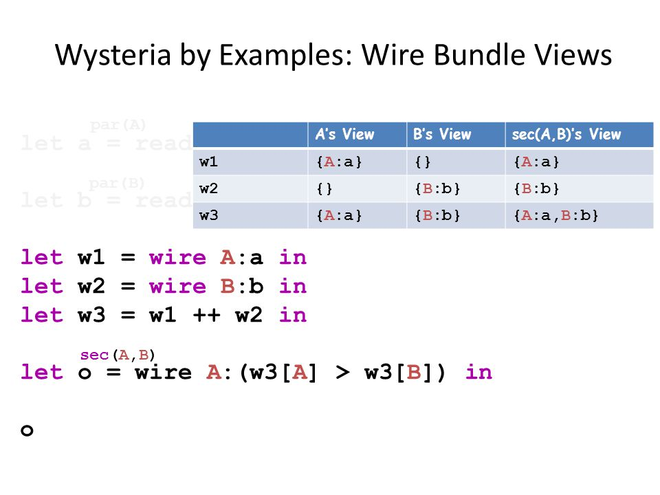 let a = read() in let b = read() in let w1 = wire A:a in let w2 = wire B:b in let w3 = w1 ++ w2 in let o = wire A:(w3[A] > w3[B]) in o Wysteria by Examples: Wire Bundle Views A's ViewB's Viewsec(A,B)'s View w1{A:a}{}{A:a} w2{}{B:b} w3{A:a}{B:b}{A:a,B:b} par(A) par(B) sec(A,B)