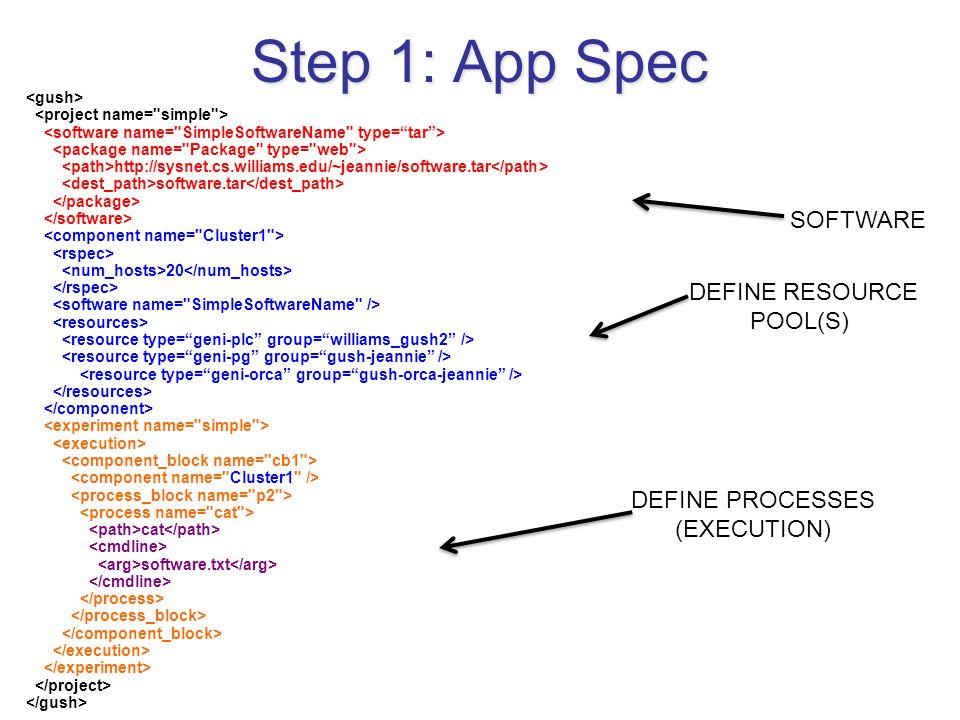 Step 1: App Spec http://sysnet.cs.williams.edu/~jeannie/software.tar software.tar 20 cat software.txt SOFTWARE DEFINE RESOURCE POOL(S) DEFINE PROCESSES (EXECUTION)